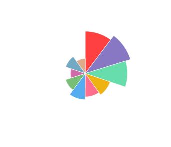 KVINT_Solaricco_Rose_profile