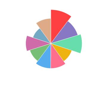 ACOREX_WINE_Cuvee_Aleksandr_Brut_profile