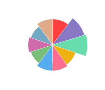 EQUINOX_5_Elemente_2011_rosu_profile