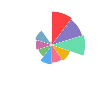 MIMI_Cabernet_Sauvignon_Rose_2014_profile