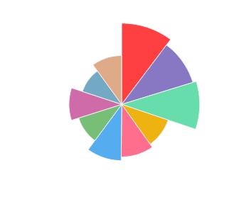 FAUTOR_Cabernet_Sauvignon_Rose_2014_profile