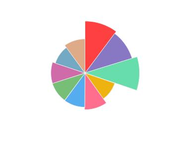 CHATEAU_VARTELY_Feteasca_Regala_2014_profile