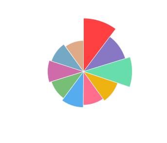 FAUTOR_Cuvee_Blanc_2014_profile