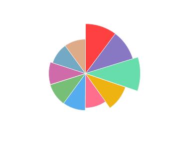 EQUINOX_Rara_Neagra_2014_profile