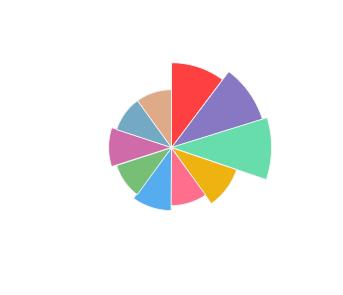 VINARIA_DIN_VALE_Rose_2014_profile