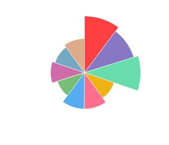 EQUINOX_Chardonnay_2014_profile
