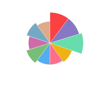 EQUINOX_Merlot_2011_profile