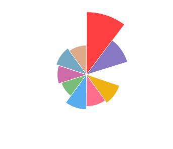 GOGU_WINERY_Rose_Merlot_Cabernet_Saperavi_2015_profile