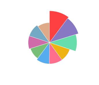 CRICOVA_Crisecco_Alb_Brut_profile