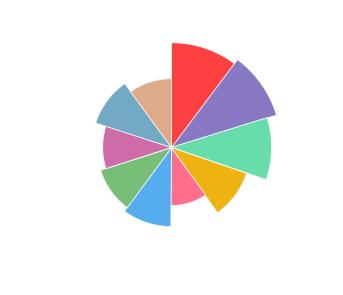 DAC_Dac_2013_profile