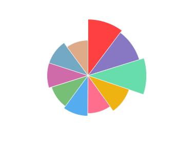 EQUINOX_5_Elemente_Rosu_2012_profile