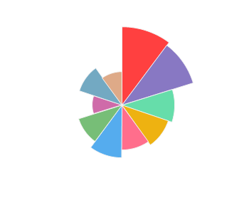 equinox_5_elemente_alb_2013_profile