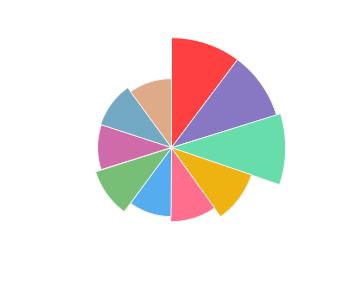 equinox_trei_crai_2013_profile