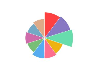 fautor_rhein_riesling_2014_profile