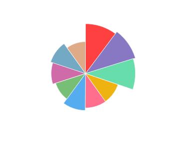 equinox_5_elemente_roz_2015_profile