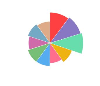 fautor_sauvignon_blanc_2015_profile