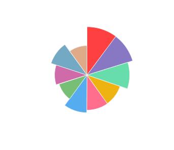 equinox_5_elemente_alb_2014_profile
