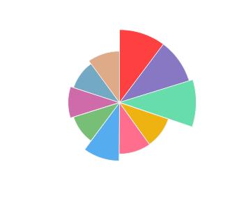 et_cetera_affinite_2014_profile