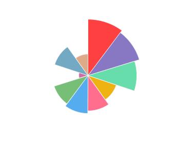 radacini_spumant_brut_alb_profile