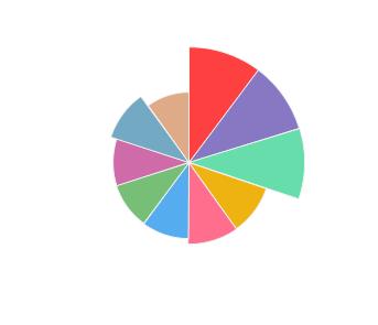 timbrus_saperavi_2014_profile