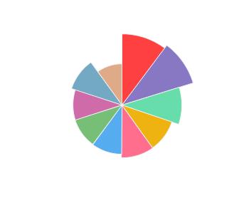 ET_CETERA_Cuvee_Blanc_2014_profile