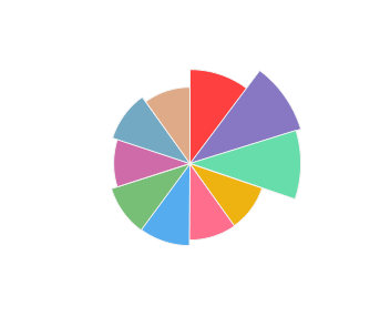 RADACINI_Merlot_Rose_profile
