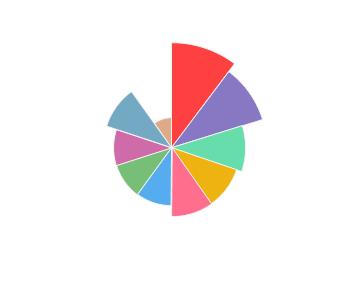 CRICOVA_Prestige_Rose_de_Cricova_2015_profile