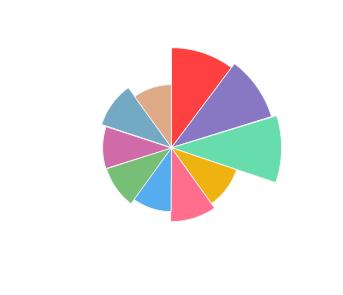DAC_Feteasca_Neagra_2014_profile