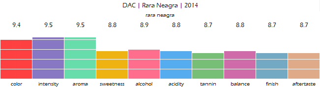 DAC_Rara_Neagra_2014_review