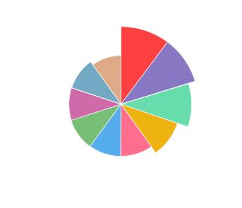 PURCARI_Rara_Neagra_de_Purcari_2015_profile