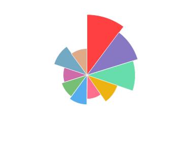 CORTEN_Pinot_Grigio_Rose_profile