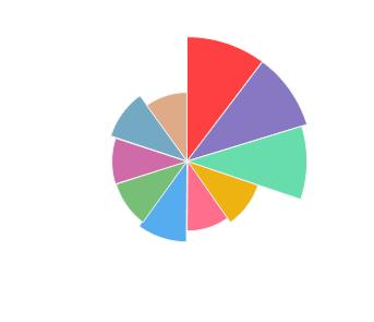 DAC_Balada_2015_profile