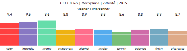 ET_CETERA_Aeroplane_Affinite_2015_review