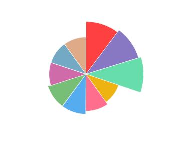RECAS_Sole_Spumant_Alb_Brut_profile