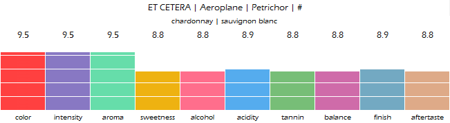 ET_CETERA_Aeroplane_Petrichor_review