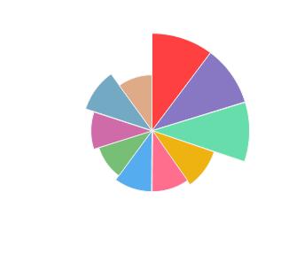 UNICORN_ESTATE_Equilibrium_Rkatsiteli_Chardonnay_2015_profile