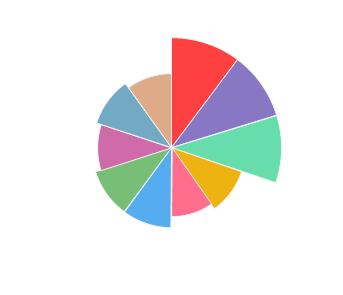 GAIA_Agiorgitiko_2013_profile