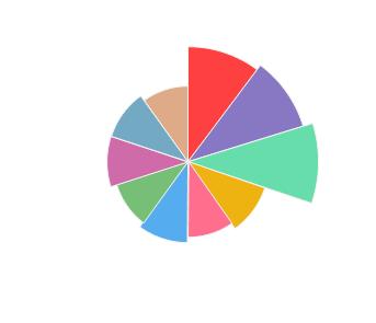 CASTEL_MIMI_Pinot_Gris_2015_profile