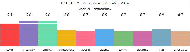 ET_CETERA_Aeroplane_Affinite_2016_review