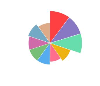 DAC_Dac_Rezerv_2014_profile