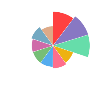 CRICOVA_Amplius_2014_profile