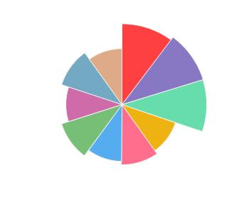 EQUINOX_Echinoctius_2014_profile