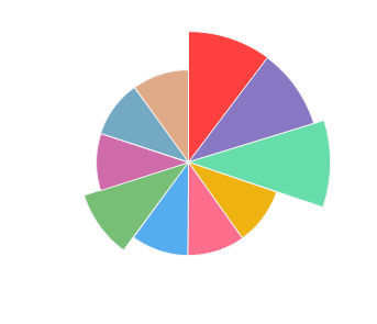 EQUINOX_5_Elemente_2014_profile