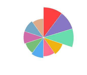 FAUTOR_Negre_2015_profile