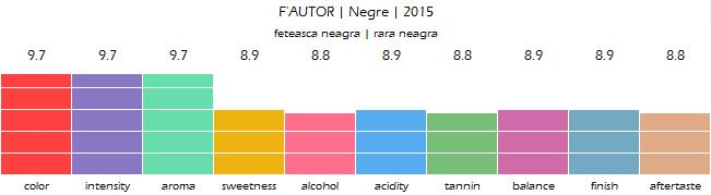 FAUTOR_Negre_2015_review