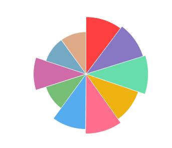 KAIKOURA_BAY_Sauvignon_Blanc_Hawkes_Bay_2014_profile
