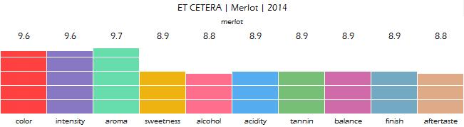 et_cetera_merlot_2014_review