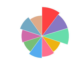 timbrus_saperavi_oenologist_reserve_2014_profile