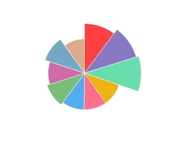 unicorn_estate_equilibrium_cabernet_sauvignon_merlot_rara_neagra_2015_profile