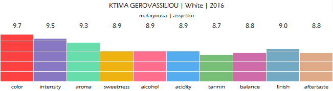 KTIMA_GEROVASSILIOU_White_2016_review